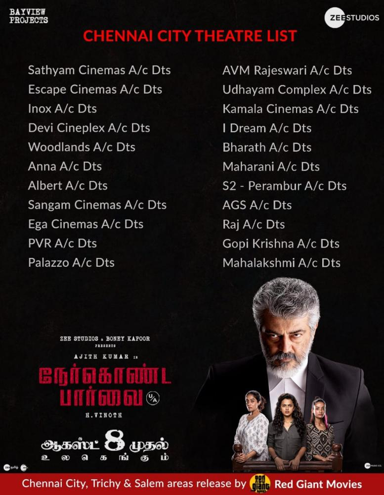 Nerkonda Paarvai Chennai Theatre List and Show Timings