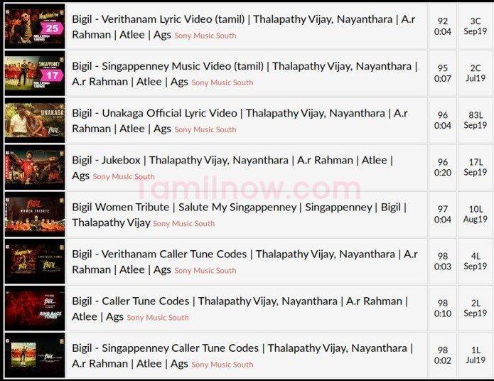 Vijay Bigil Official YouTube Songs & Caller Tunes List & Hits : Sony Music South