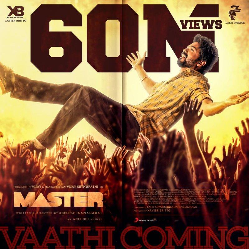 Master Tamil Movie Jul 2020 Wallpapers 5015